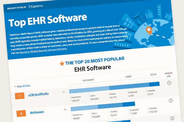 Top20-ehr-software-infographic-thumb