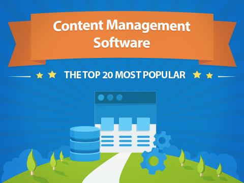 Content Management Software