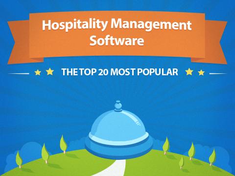 Hospitality Property Management Software