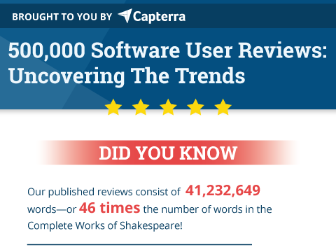500,000 Software User Reviews