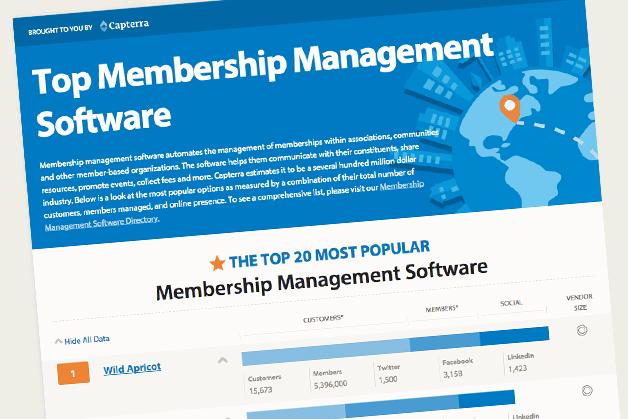 Top Membership Management Software