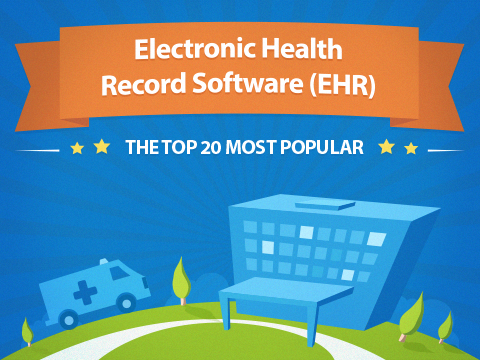 Best Electronic Medical Records Emr Software 2019