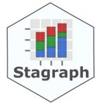 Stagraph