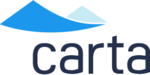 Payfactors vs. Carta Equity Management