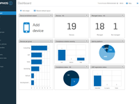 Miradore Online vs Sophos Mobile Control - 2019 Feature and