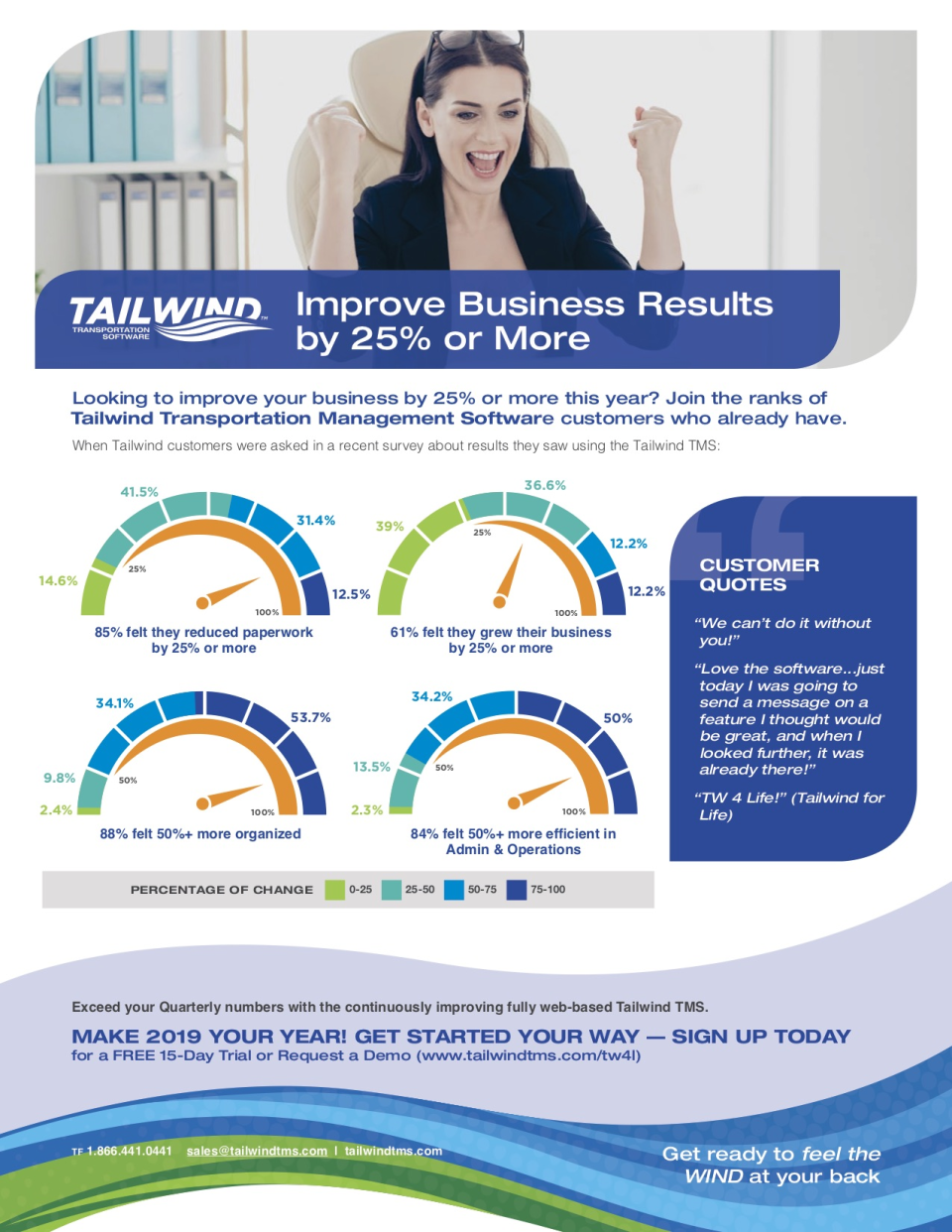 Tailwind TMS Software Reviews and Pricing - 2019