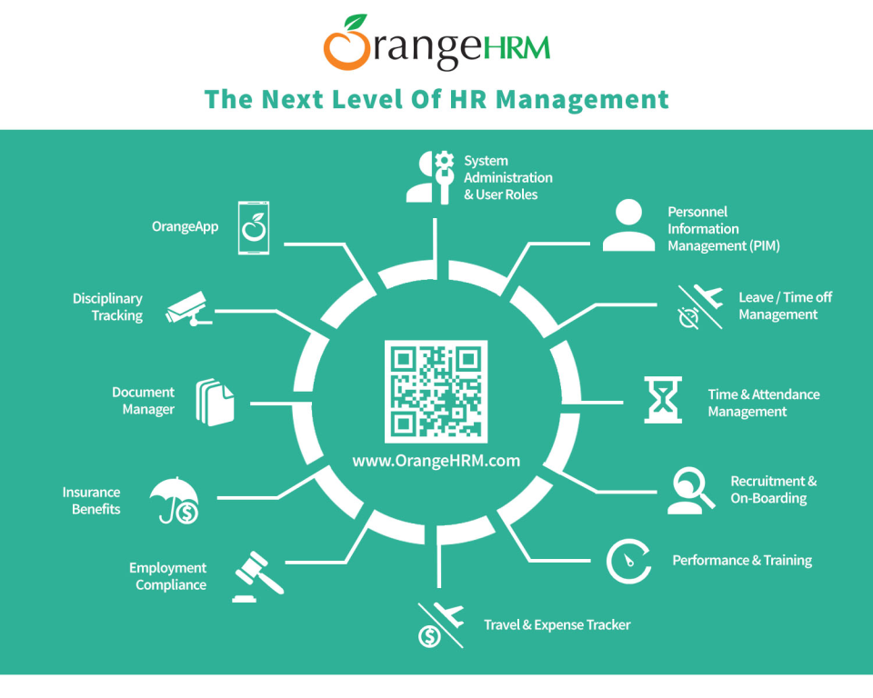 OrangeHRM Reviews and Pricing - 2019