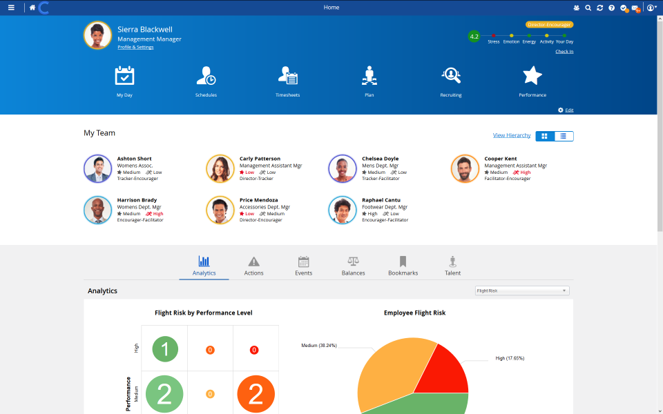 Dayforce HCM Reviews and Pricing - 2019