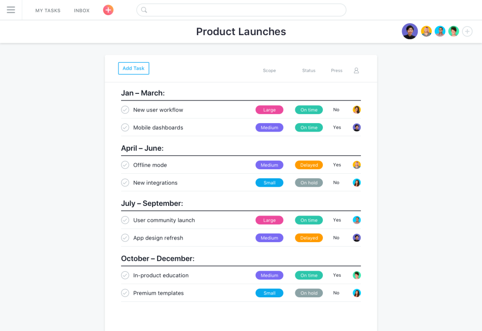 Asana Reviews and Pricing - 2019