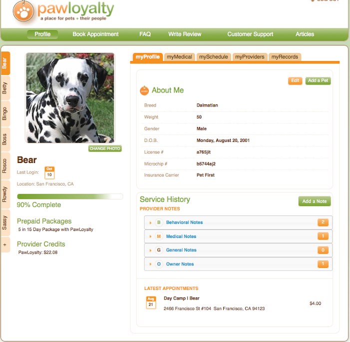 PawLoyalty Pro Software Reviews and Pricing - 2019