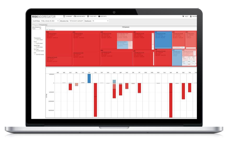 Imagine Software - Real-Time Risk & Compliance Platform