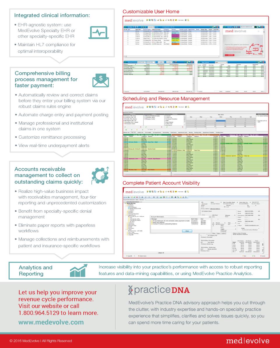 MedEvolve PM Info Sheet 2