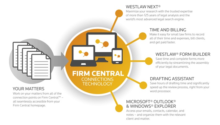 Firm Central Reviews And Pricing - Best free invoice software for mac rocco online store