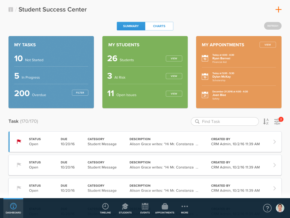 Student Success Dashboard