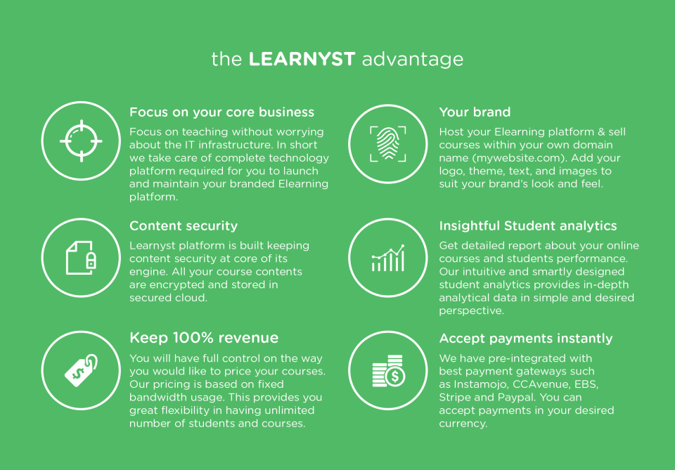Learnyst-benefits