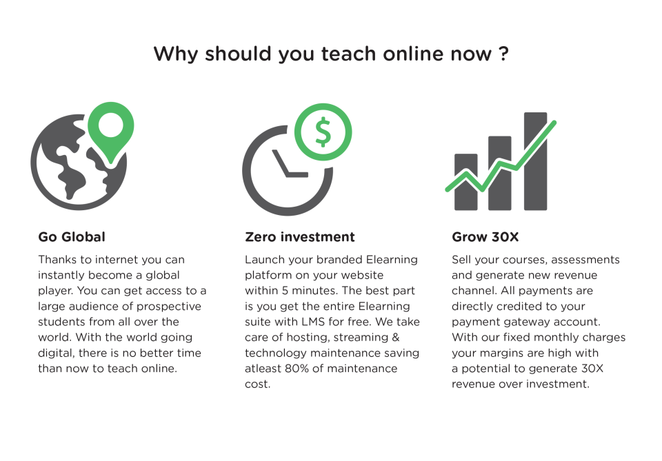 why online teaching