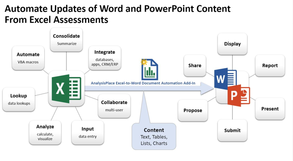 Excel-to-Word Document Automation Reviews and Pricing - 2019