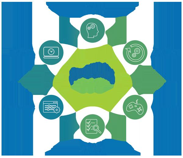 Productivity 360