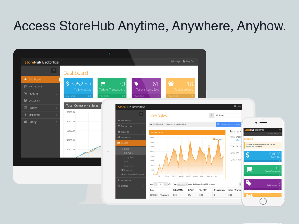 Storehub Reviews And Pricing 2019