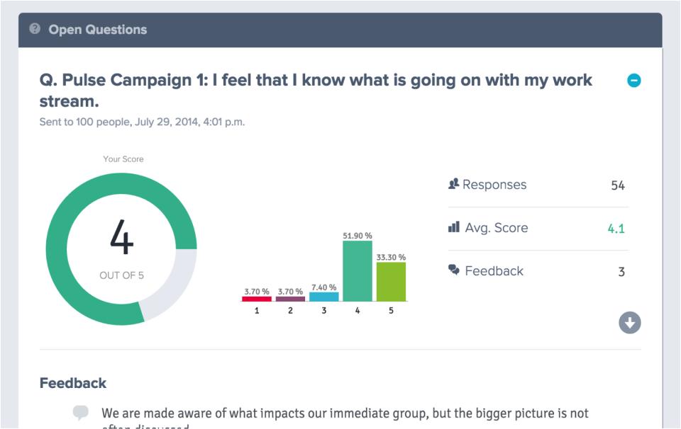 Pulse Survey Dashboard