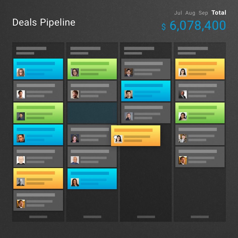 Sales Pipeline | Revenue