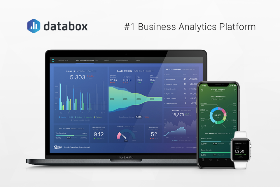Databox Reviews and Pricing - 2019