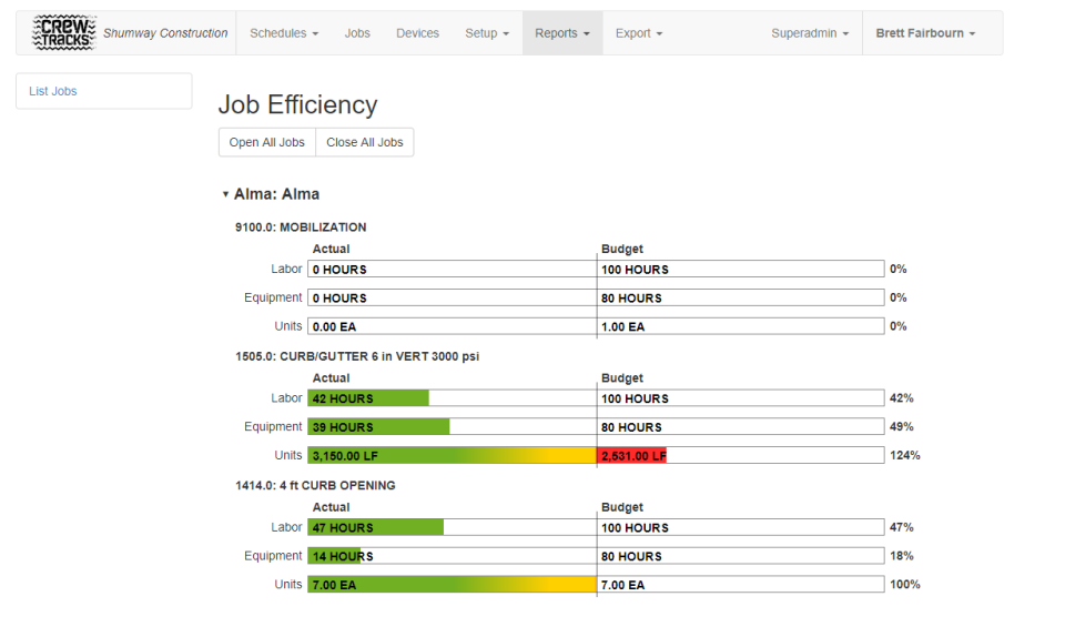 Job Efficiency in Browser