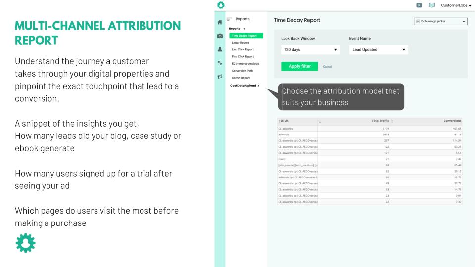 Attribution report