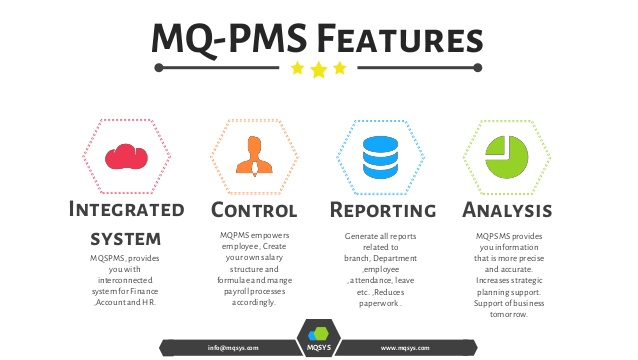 MQSYS Payroll & HR Management System Reviews and Pricing - 2019