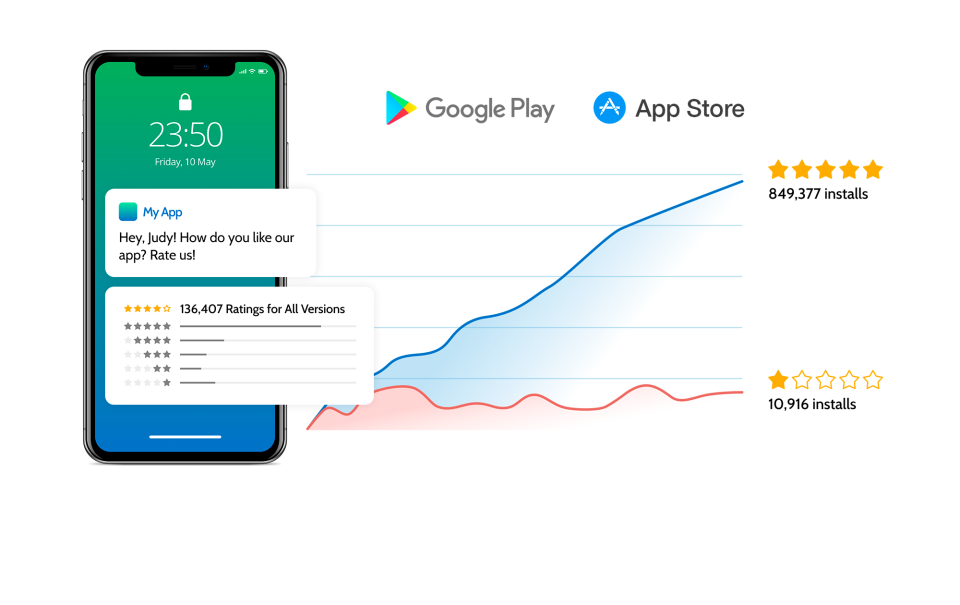 Rate My App Reviews and Pricing - 2019