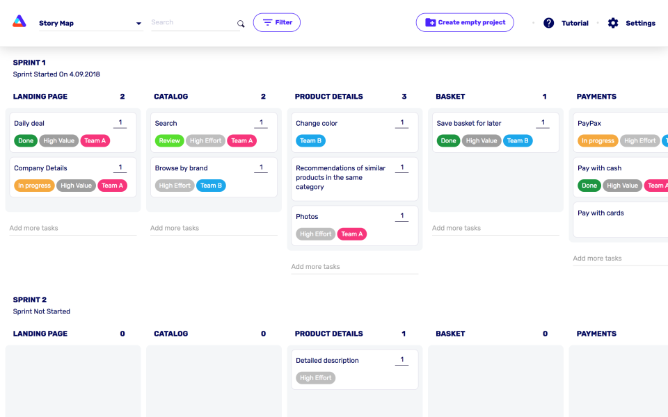 User Story Map Exapmle