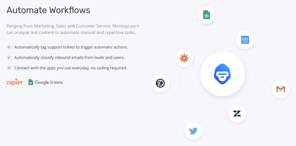MonkeyLearn Reviews and Pricing - 2019