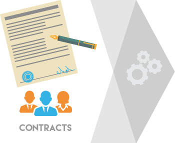 CRM contracts