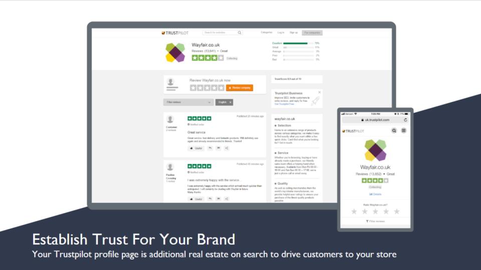 Establish a Trusted Brand