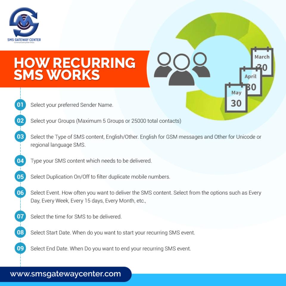 Bulk SMS Gateway Software Pricing, Cost & Reviews - Capterra UK