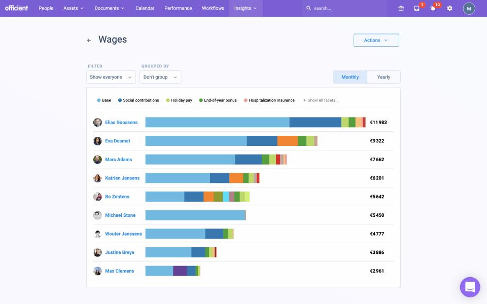 Workforce insights