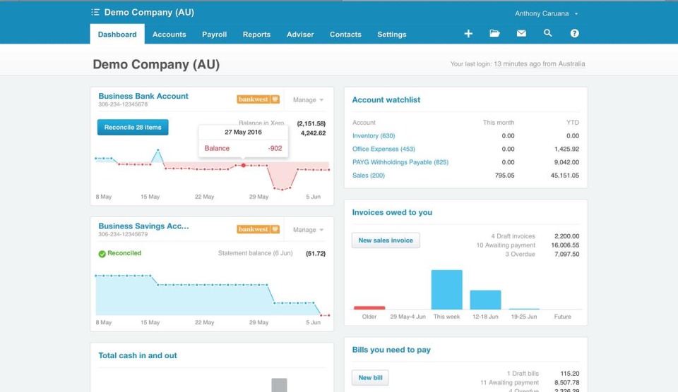 Xero Reviews and Pricing - 2019