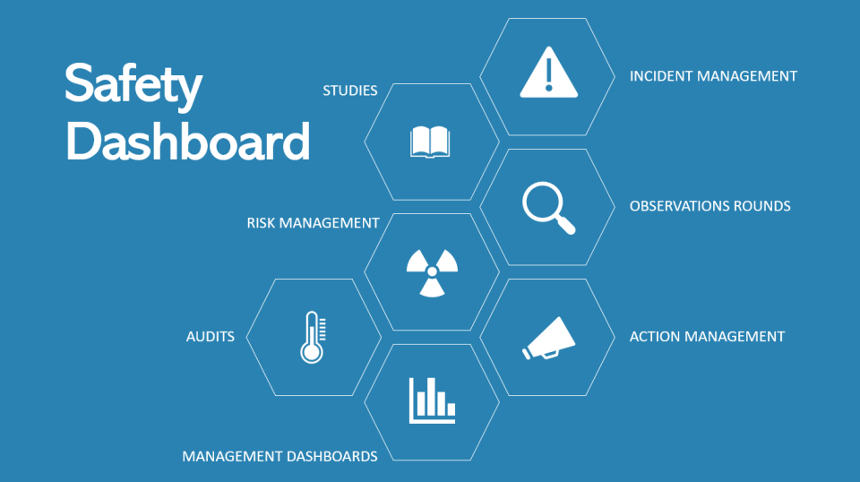 Safety Dashboard Reviews And Pricing 2020