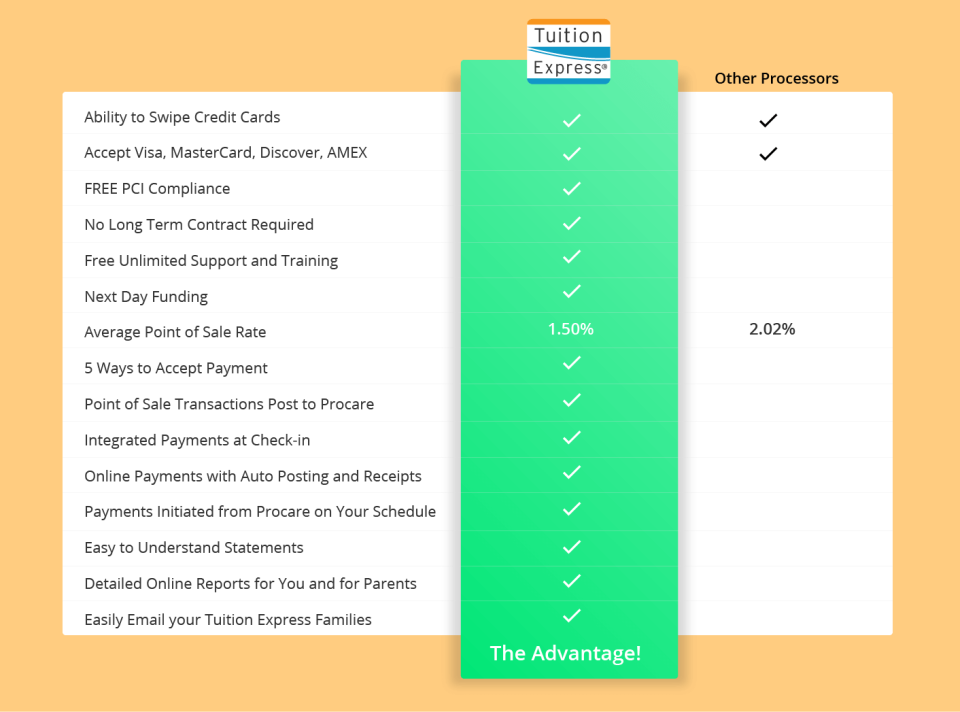 Tuition Express Reviews and Pricing - 2019