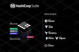 HashiCorp Reviews and Pricing - 2019
