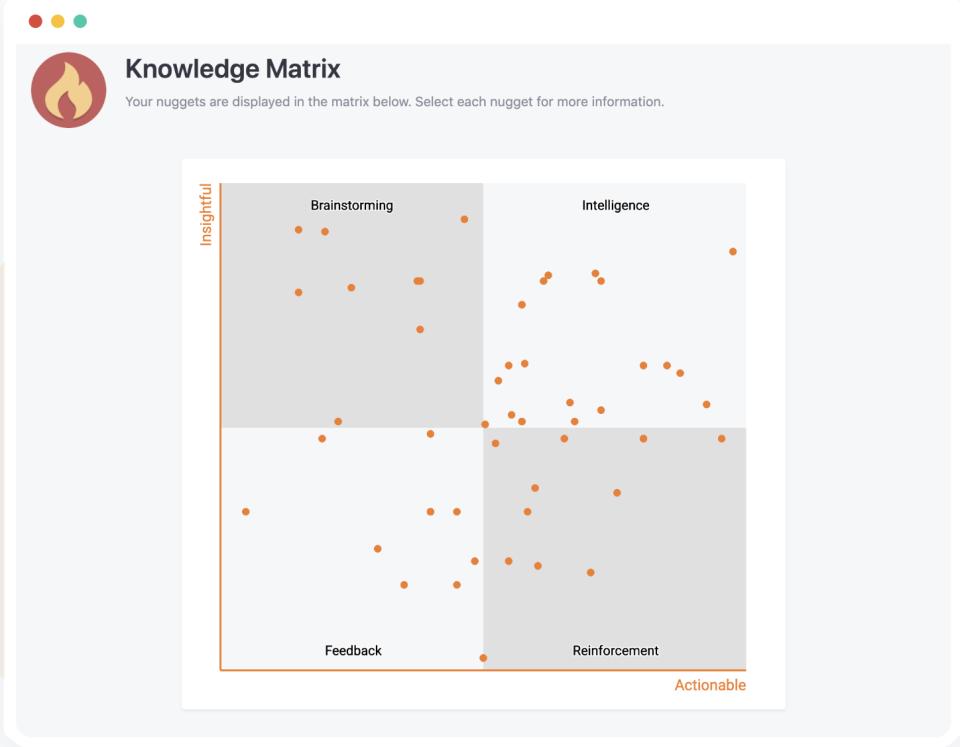 The knowledge matrix help