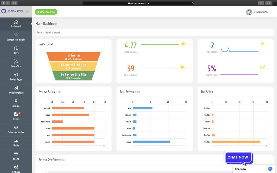 Review Tool Dashboard