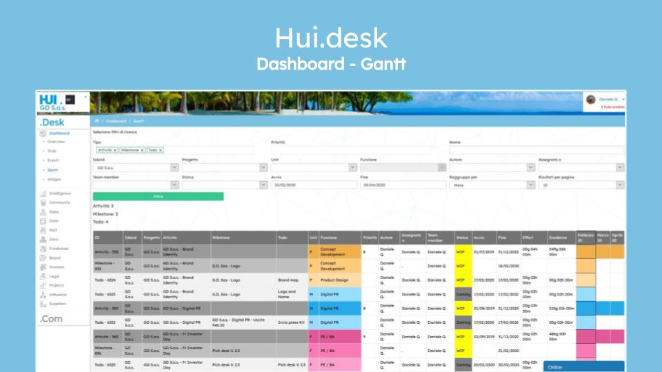 App Dashboard - Gantt