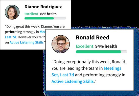 Personalized Health Score