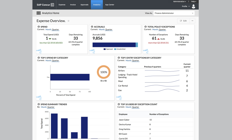 Concur Expense Reviews and Pricing - 2019